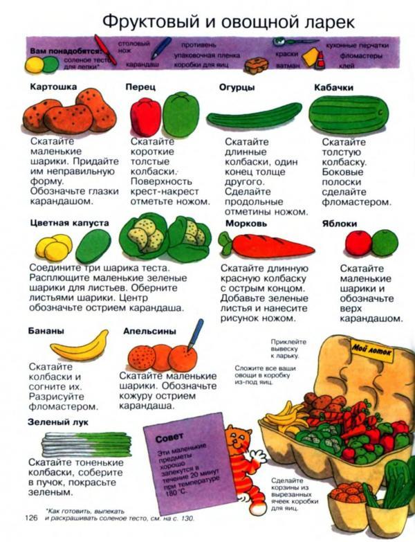 рецепты диетолога ксении селезневой