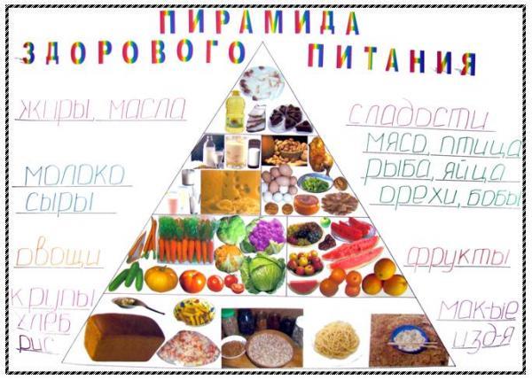 Овощная диета на неделю минус 10