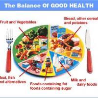 Диета на 1200 калорий для похудения меню отзывы и результаты